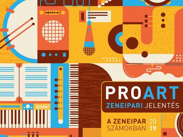 1 milliárd forintos növekedés a magyar zeneiparban